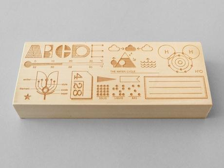 presentandcorrect pencil box